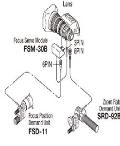Fujinon SS-01